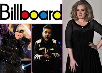 2012-billboard-awards-noms